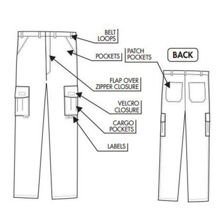 diagram of pants