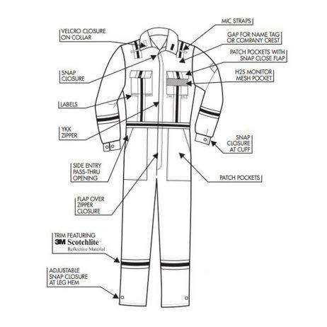 front diagram nomex coveralls pockets