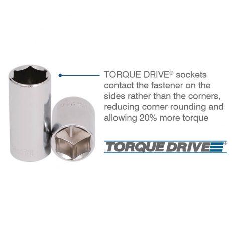torque drive sockets